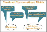 Conversationdivide